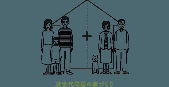 次世代同居の家づくり